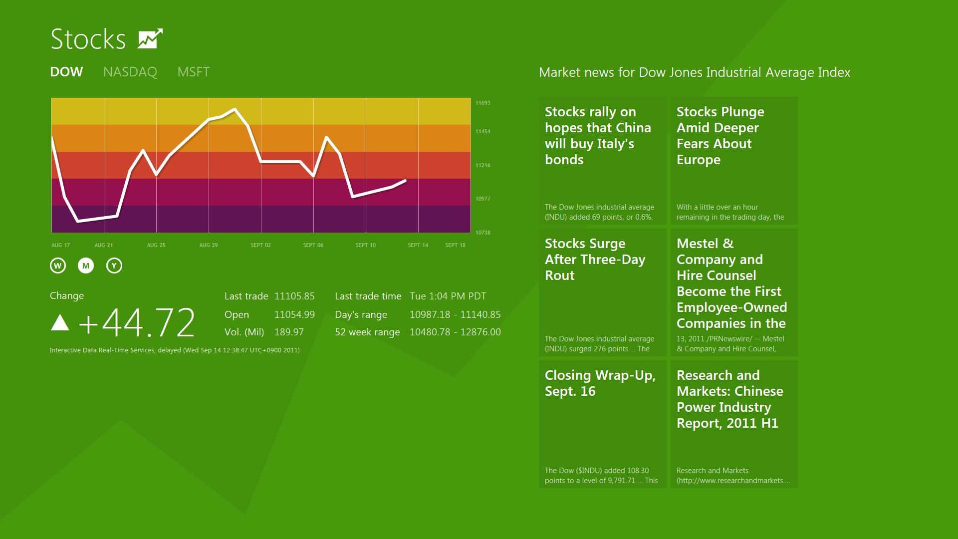 power industry report